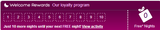 hotels.com welcome rewards 10 nights get 1 free