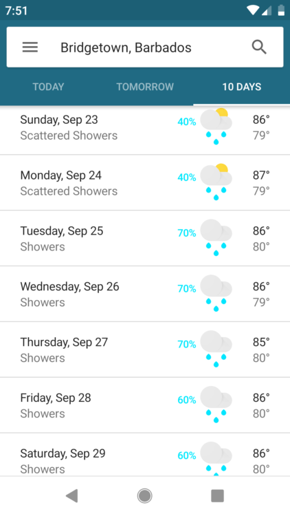 Barbados weather September