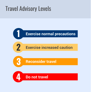 travel advisory levels us state department