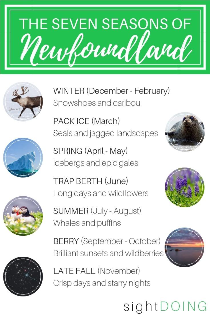 list of seven newfoundland seasons