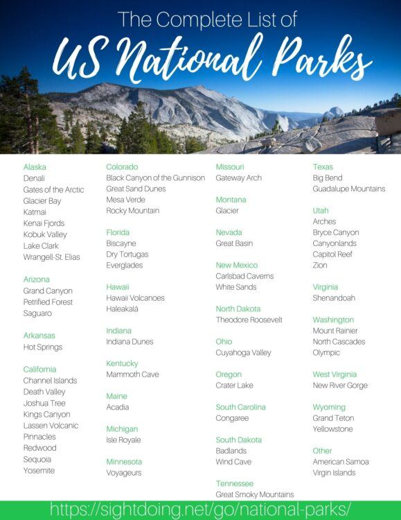 list of 62 us national parks organized by state